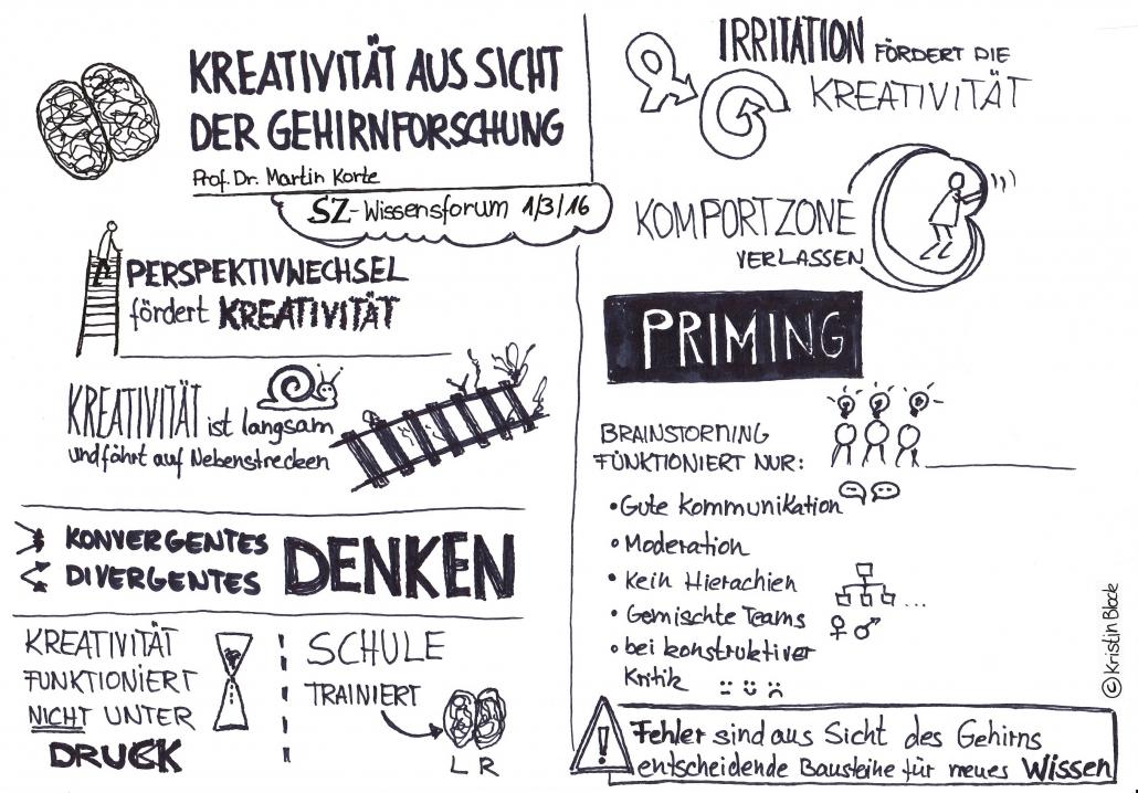 Gemütlich Bilder Von Teilen Des Gehirns Ideen - Anatomie Ideen ...