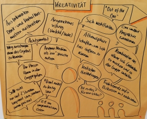 Was ist Kreativität (creaffective)