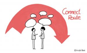 Wissensverteilung mit Hilfe der Connect-Route